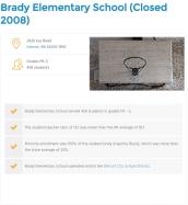 Infographic Brady School: general information